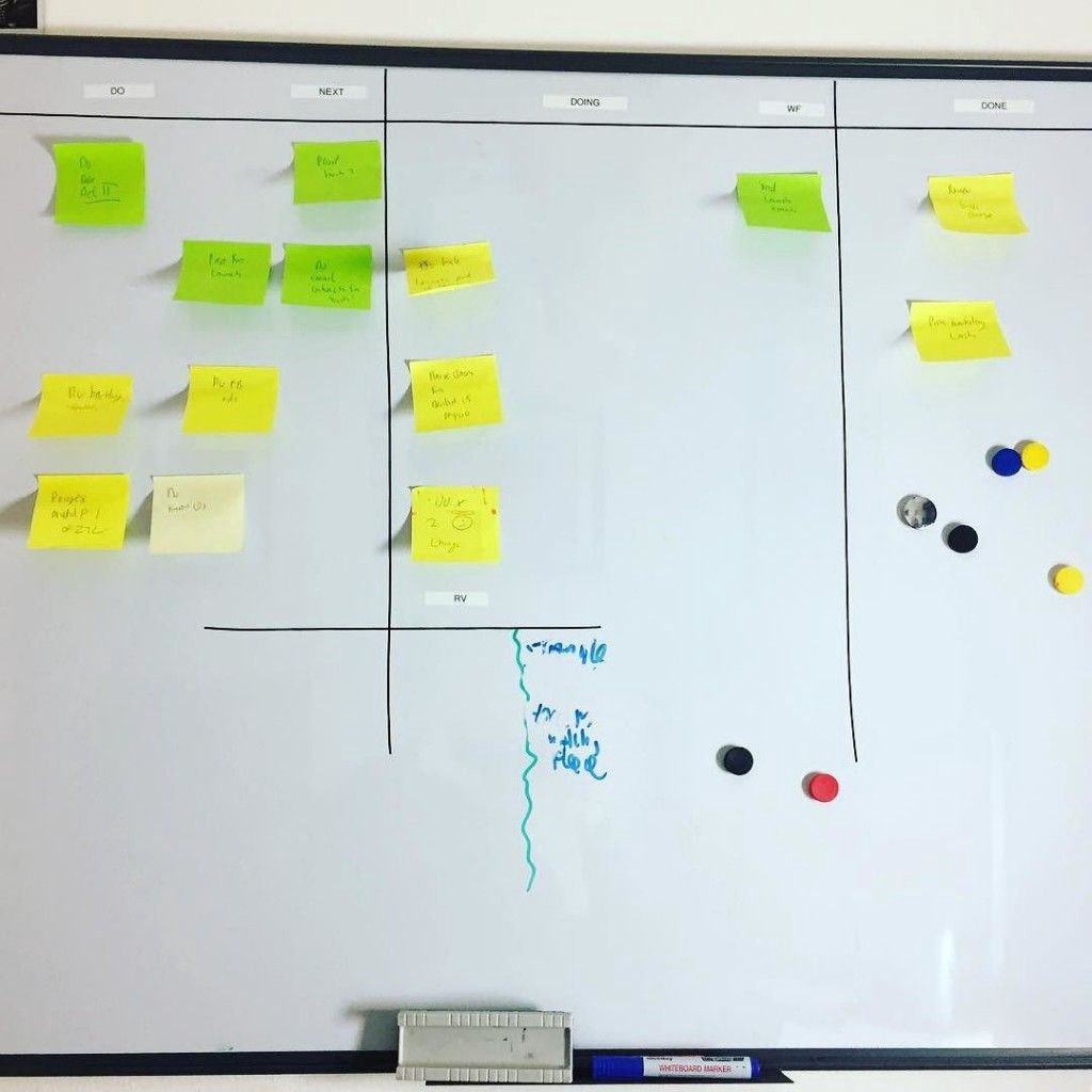Kanban My Annual Review 2016 Become a Writer Today